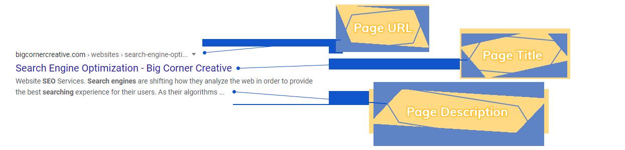 google organic listing explanation